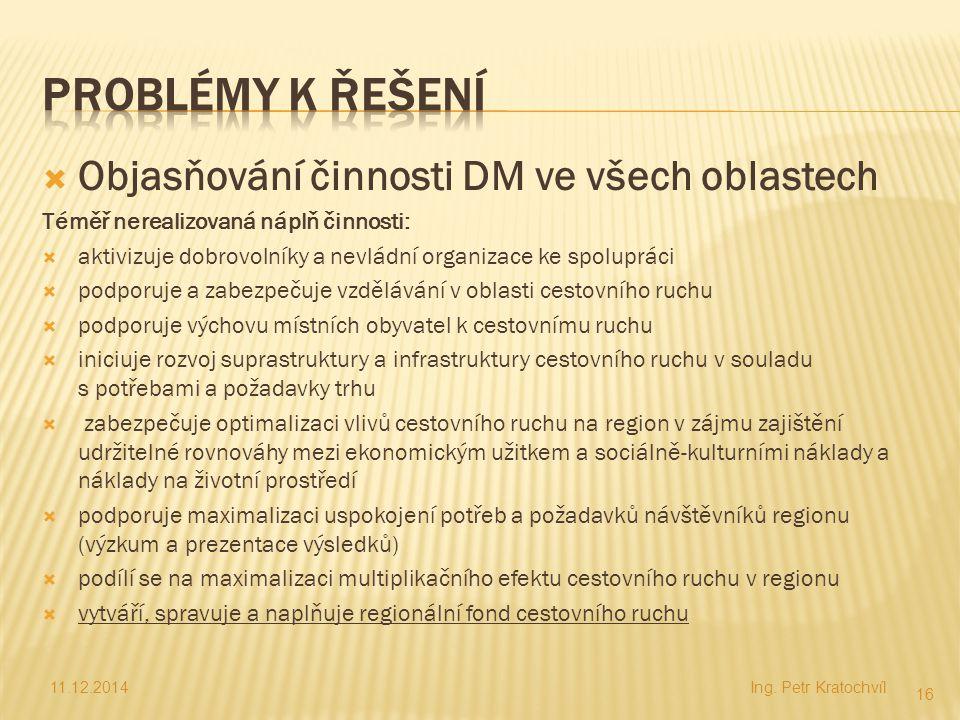  Objasňování činnosti DM ve všech oblastech Téměř nerealizovaná náplň činnosti:  aktivizuje dobrovolníky a nevládní organizace ke spolupráci  podpo
