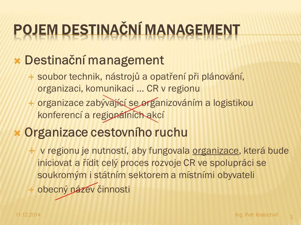  Výsledek  Destinační management – pro odbornou veřejnost  Jednoznačné pojmenování problému  Navenek minimum rozdílností při výkladu pojmu  Organizace cestovního ruchu (OCR) – pro laickou veřejnost, včetně politické reprezentace  Přetrvávající nezbytnost vysvětlovat obsah činnosti  Počeštění přispívá i k pochopení obsahu pojmu  Závěr:  Neuzavřený proces 11.12.2014Ing.