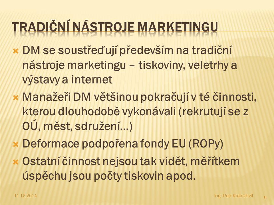  DM se soustřeďují především na tradiční nástroje marketingu – tiskoviny, veletrhy a výstavy a internet  Manažeři DM většinou pokračují v té činnost