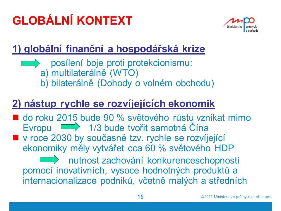  2011  Ministerstvo průmyslu a obchodu 15 GLOBÁLNÍ KONTEXT 1) globální finanční a hospodářská krize posílení boje proti protekcionismu: a) multilat