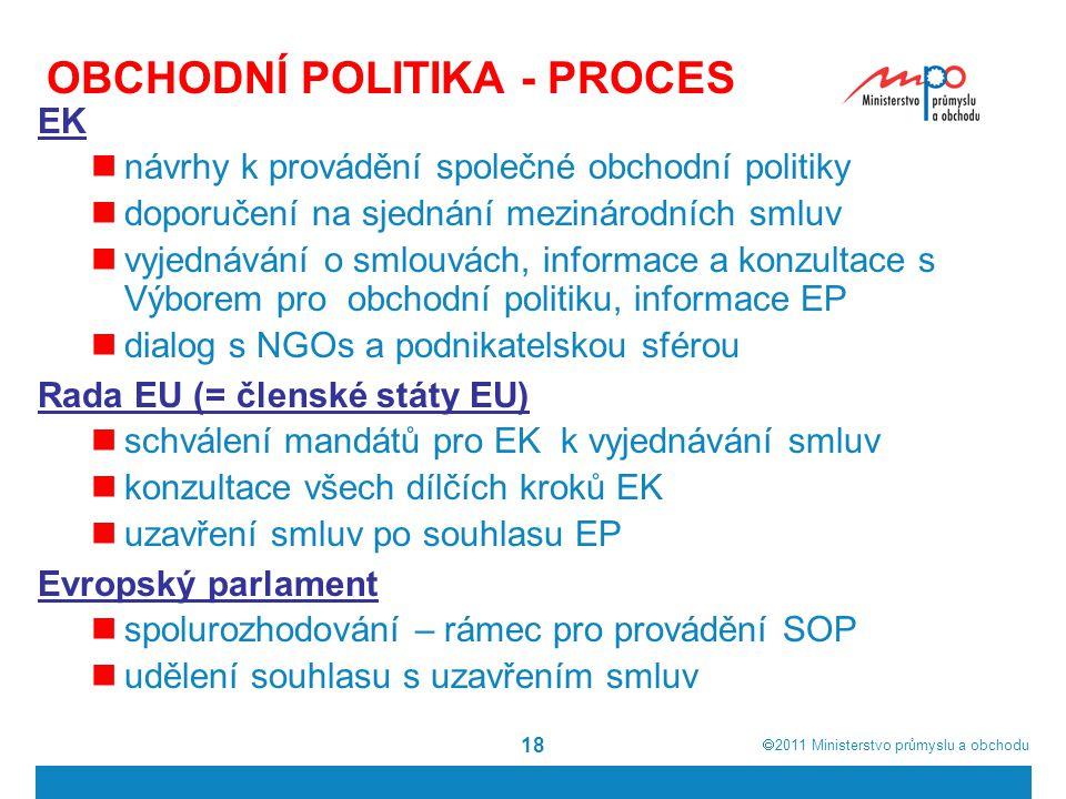  2011  Ministerstvo průmyslu a obchodu 18 OBCHODNÍ POLITIKA - PROCES EK návrhy k provádění společné obchodní politiky doporučení na sjednání meziná