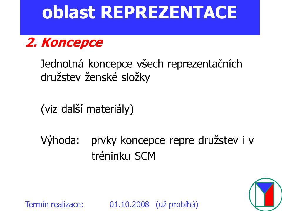 oblast REPREZENTACE 2. Koncepce Jednotná koncepce všech reprezentačních družstev ženské složky (viz další materiály) Výhoda: prvky koncepce repre druž