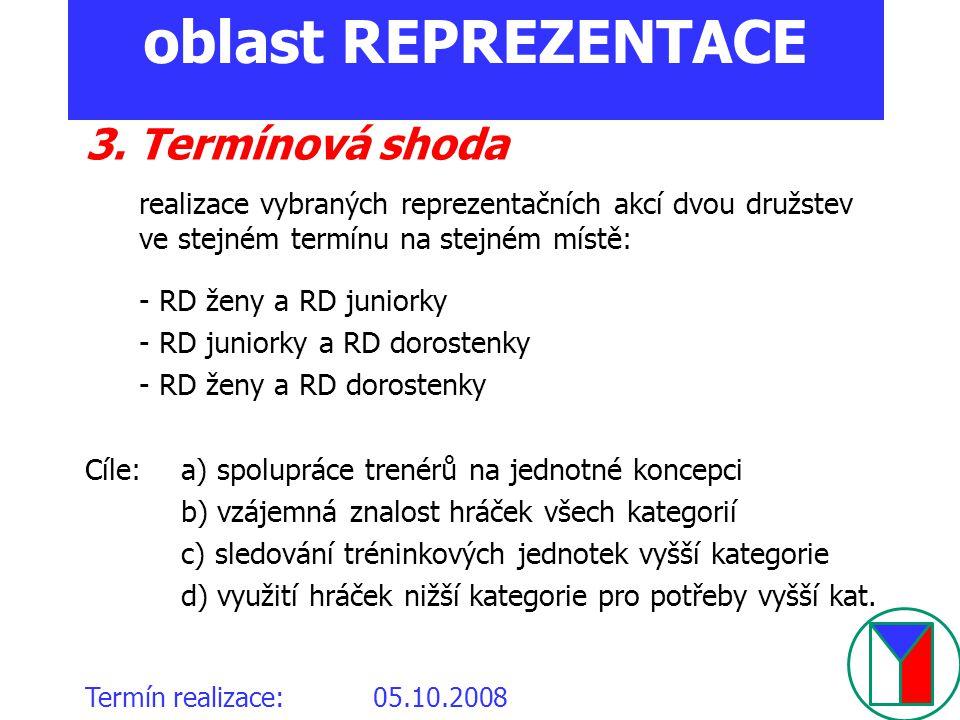oblast REPREZENTACE 3. Termínová shoda realizace vybraných reprezentačních akcí dvou družstev ve stejném termínu na stejném místě: - RD ženy a RD juni