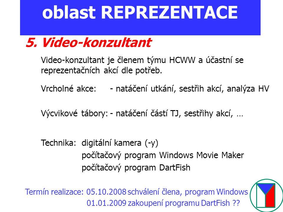 oblast REPREZENTACE 5. Video-konzultant Video-konzultant je členem týmu HCWW a účastní se reprezentačních akcí dle potřeb. Vrcholné akce: - natáčení u