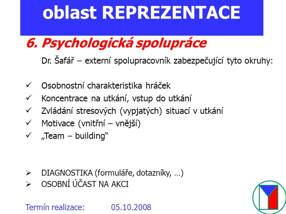 oblast REPREZENTACE 6. Psychologická spolupráce Dr. Šafář – externí spolupracovník zabezpečující tyto okruhy: Osobnostní charakteristika hráček Koncen