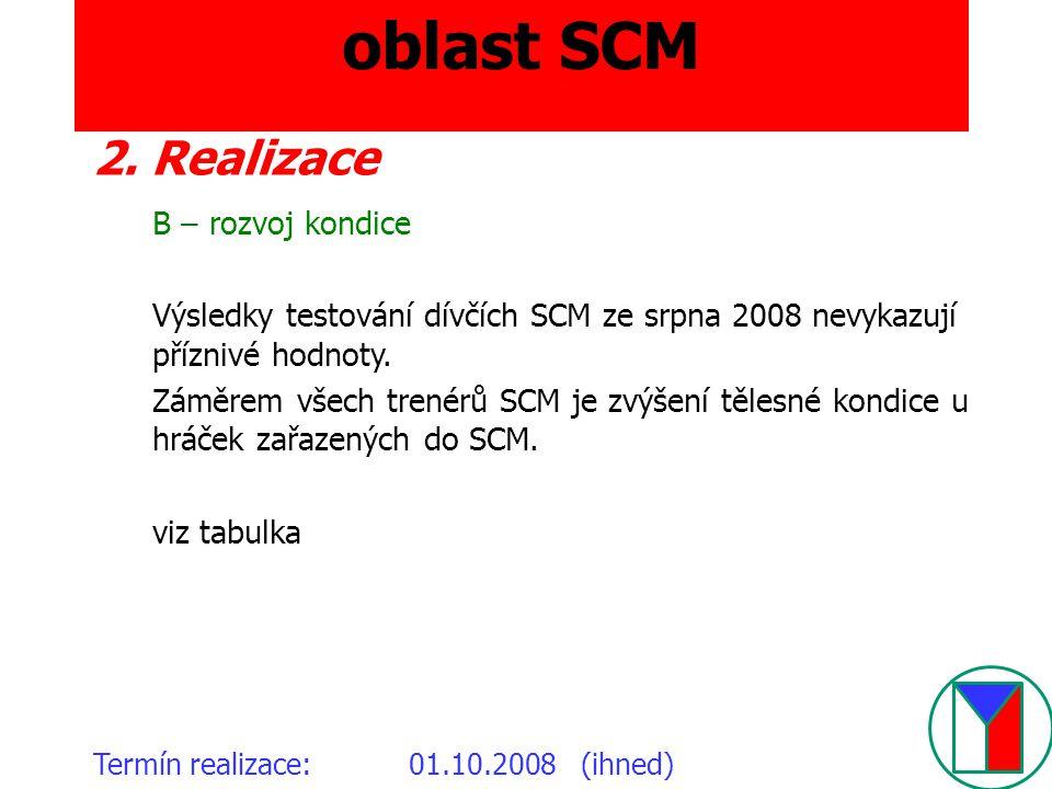 oblast SCM 2. Realizace B – rozvoj kondice Výsledky testování dívčích SCM ze srpna 2008 nevykazují příznivé hodnoty. Záměrem všech trenérů SCM je zvýš