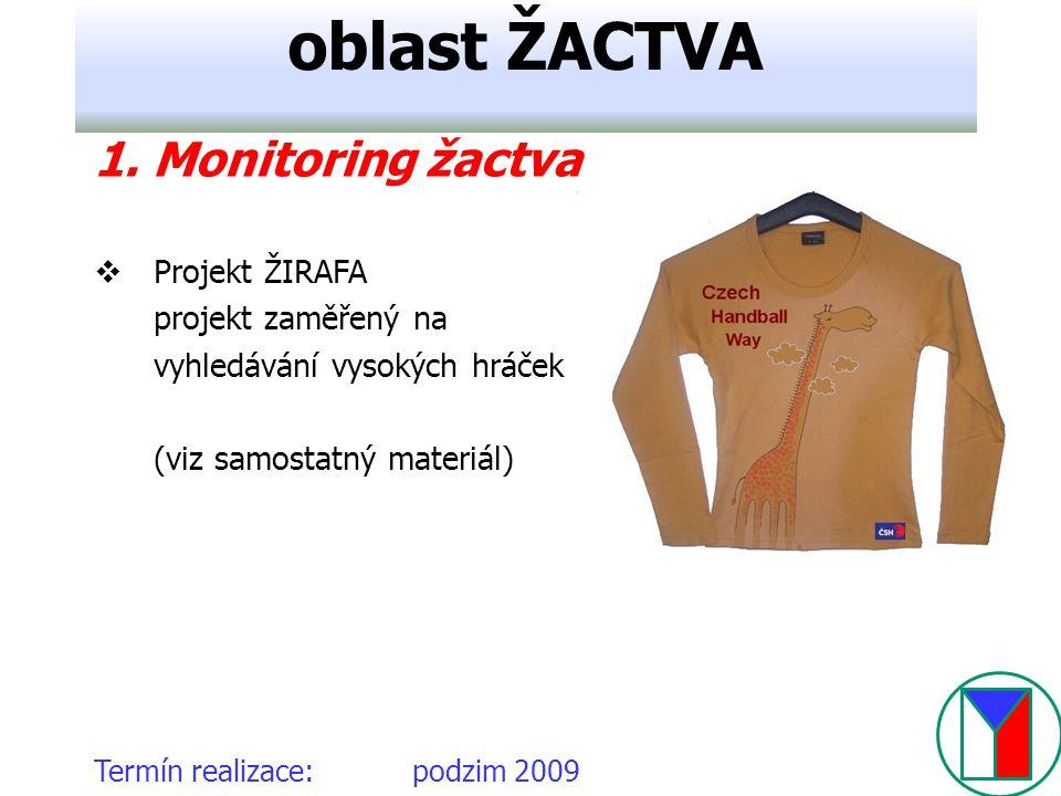 oblast ŽACTVA 1. Monitoring žactva  Projekt ŽIRAFA projekt zaměřený na vyhledávání vysokých hráček (viz samostatný materiál)