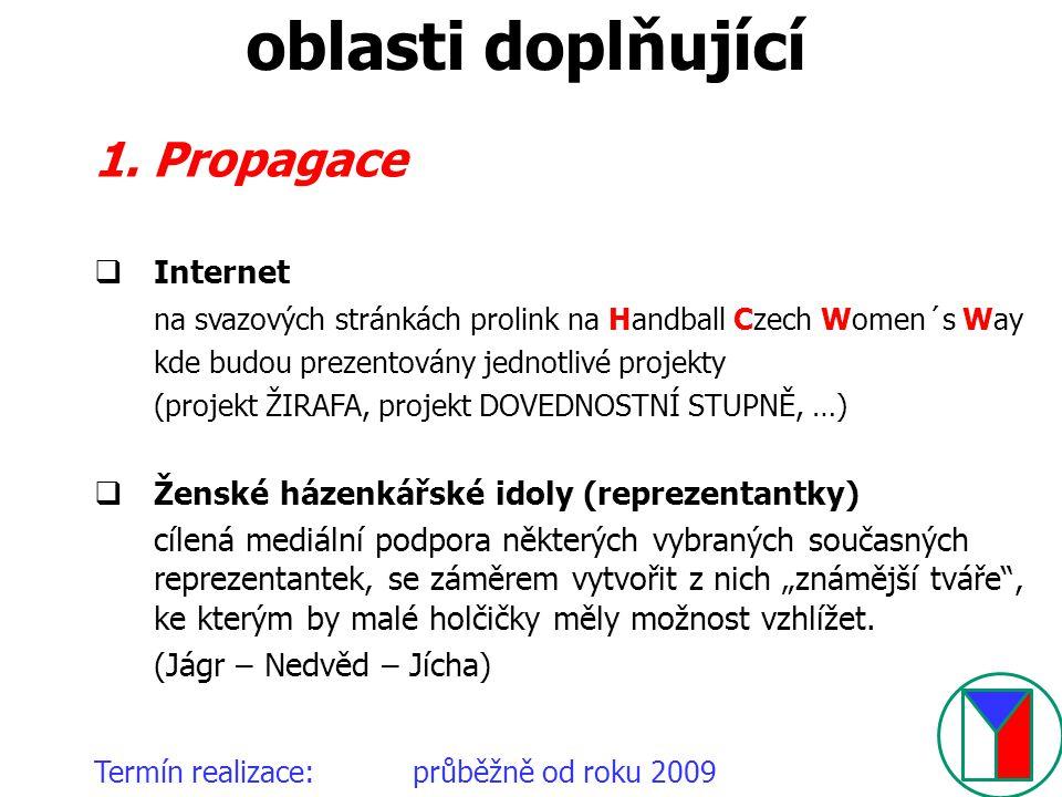 oblasti doplňující 1. Propagace  Internet na svazových stránkách prolink na Handball Czech Women´s Way kde budou prezentovány jednotlivé projekty (pr