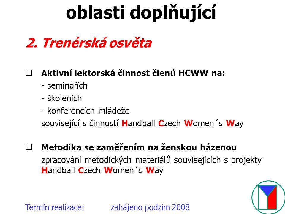 oblasti doplňující 2. Trenérská osvěta  Aktivní lektorská činnost členů HCWW na: - seminářích - školeních - konferencích mládeže související s činnos