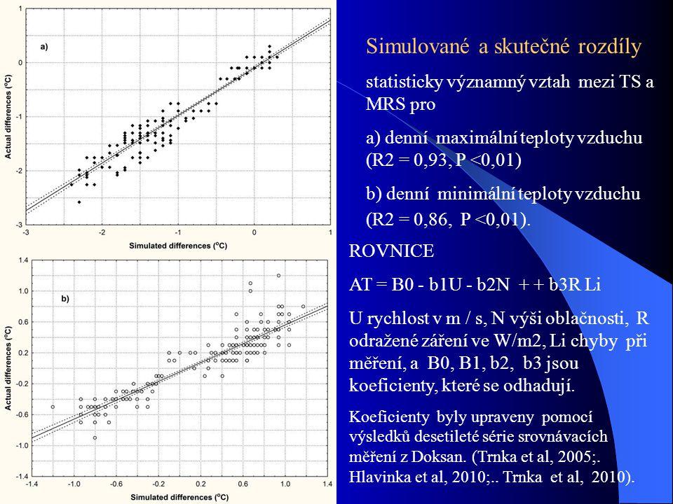 Simulované a skutečné rozdíly statisticky významný vztah mezi TS a MRS pro a) denní maximální teploty vzduchu (R2 = 0,93, P <0,01) b) denní minimální teploty vzduchu (R2 = 0,86, P <0,01).