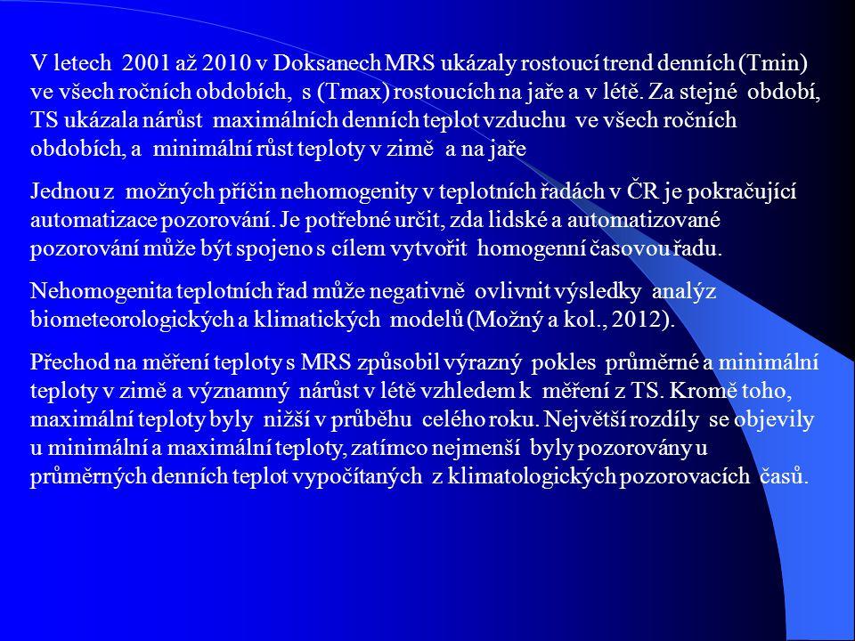 V letech 2001 až 2010 v Doksanech MRS ukázaly rostoucí trend denních (Tmin) ve všech ročních obdobích, s (Tmax) rostoucích na jaře a v létě.
