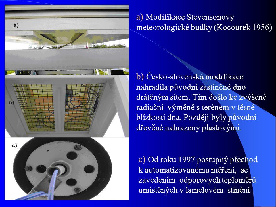 a) Modifikace Stevensonovy meteorologické budky (Kocourek 1956) c) Od roku 1997 postupný přechod k automatizovanému měření, se zavedením odporových teploměrů umístěných v lamelovém stínění b) Česko-slovenská modifikace nahradila původní zastíněné dno drátěným sítem.