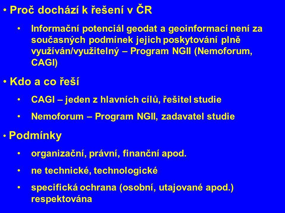 Proč dochází k řešení v ČR Informační potenciál geodat a geoinformací není za současných podmínek jejich poskytování plně využíván/využitelný – Program NGII (Nemoforum, CAGI) Kdo a co řeší CAGI – jeden z hlavních cílů, řešitel studie Nemoforum – Program NGII, zadavatel studie Podmínky organizační, právní, finanční apod.
