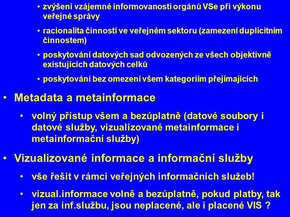 zvýšení vzájemné informovanosti orgánů VSe při výkonu veřejné správy racionalita činností ve veřejném sektoru (zamezení duplicitním činnostem) poskytování datových sad odvozených ze všech objektivně existujících datových celků poskytování bez omezení všem kategoriím přejímajících Metadata a metainformace volný přístup všem a bezúplatně (datové soubory i datové služby, vizualizované metainformace i metainformační služby) Vizualizované informace a informační služby vše řešit v rámci veřejných informačních služeb.