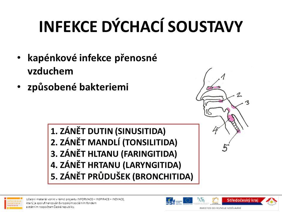 INFEKCE DÝCHACÍ SOUSTAVY kapénkové infekce přenosné vzduchem způsobené bakteriemi 1. ZÁNĚT DUTIN (SINUSITIDA) 2. ZÁNĚT MANDLÍ (TONSILITIDA) 3. ZÁNĚT H