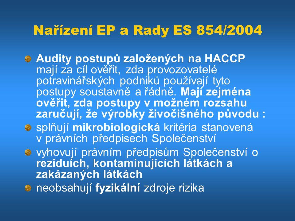 Nařízení EP a Rady ES 854/2004 Audity postupů založených na HACCP mají za cíl ověřit, zda provozovatelé potravinářských podniků používají tyto postupy