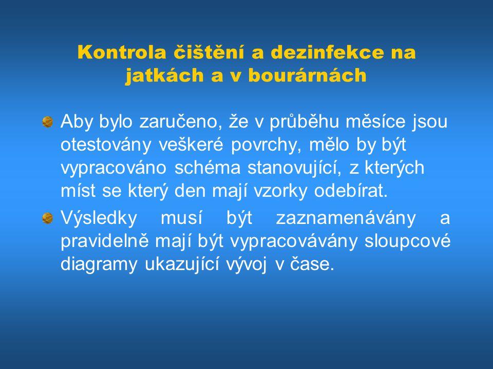 Kontrola čištění a dezinfekce na jatkách a v bourárnách Aby bylo zaručeno, že v průběhu měsíce jsou otestovány veškeré povrchy, mělo by být vypracován