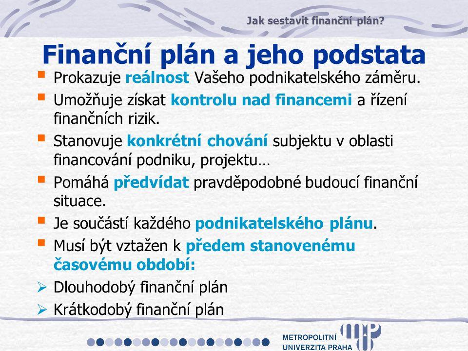 Jak sestavit finanční plán? Finanční plán a jeho podstata  Prokazuje reálnost Vašeho podnikatelského záměru.  Umožňuje získat kontrolu nad financemi