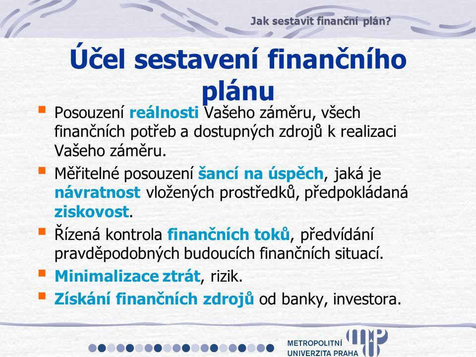 Jak sestavit finanční plán? Účel sestavení finančního plánu  Posouzení reálnosti Vašeho záměru, všech finančních potřeb a dostupných zdrojů k realiza