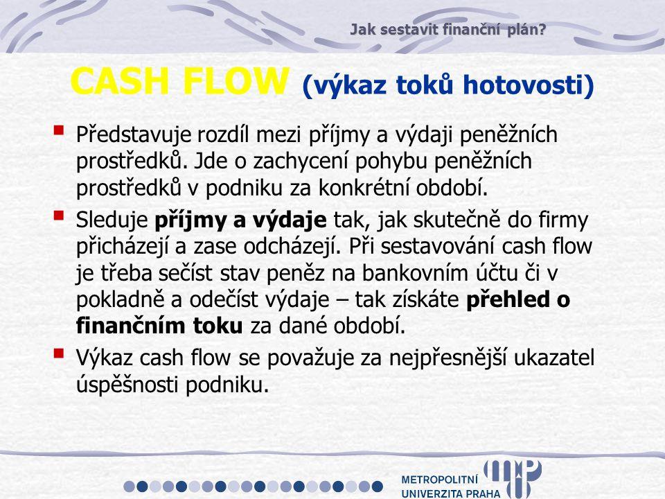 Jak sestavit finanční plán? CASH FLOW (výkaz toků hotovosti)  Představuje rozdíl mezi příjmy a výdaji peněžních prostředků. Jde o zachycení pohybu pe