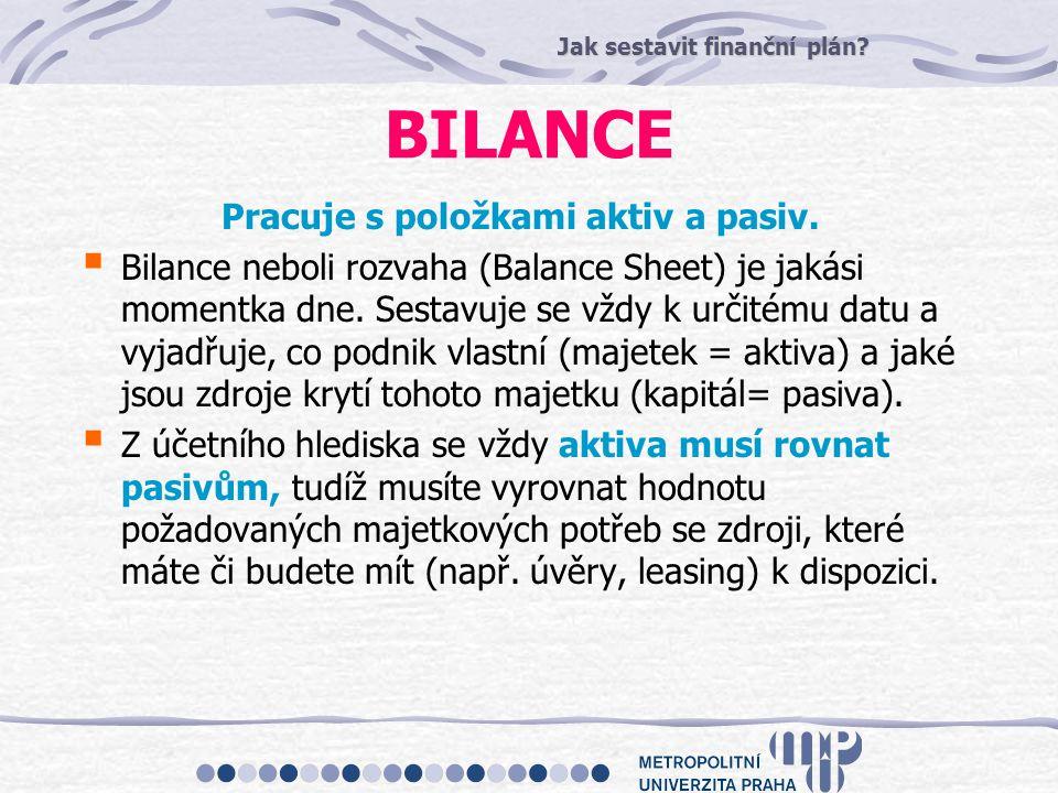 Jak sestavit finanční plán? BILANCE Pracuje s položkami aktiv a pasiv.  Bilance neboli rozvaha (Balance Sheet) je jakási momentka dne. Sestavuje se v