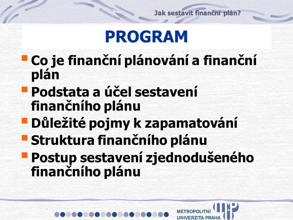 Jak sestavit finanční plán? PROGRAM  Co je finanční plánování a finanční plán  Podstata a účel sestavení finančního plánu  Důležité pojmy k zapamat