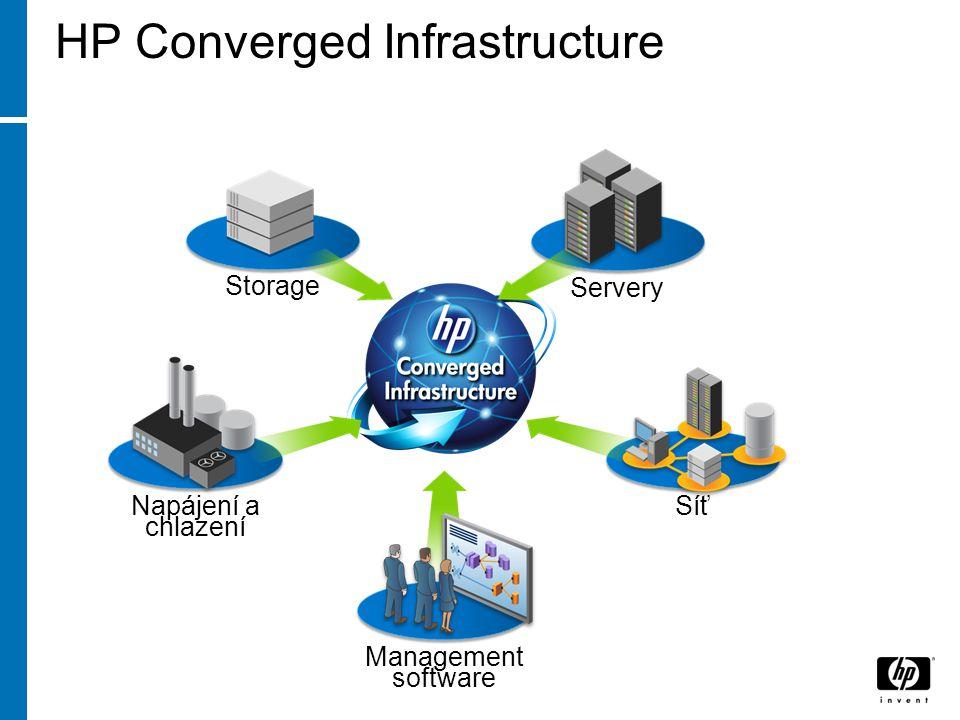 HP Converged Infrastructure Napájení a chlazení Management software Síť Servery Storage