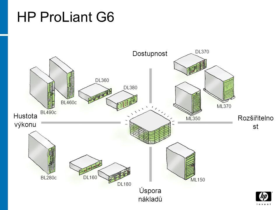 HP Insight software portfolio pro HP servery HP Insight Dynamics — VSE pro ProLiant a BladeSystem ProLiant HP Insight Control pro ProLiant a BladeSystem ProLiant Virtualizační mgmt (VMM) Management napájení (IPM) Rapid server deployment (RDP) Management výkonů (PMP) Patch management (VPM) Vzdálený management (iLO Adv for ML/DL / iLO Sel pro blade) Centrální management (SIM) Capacity planning (CapAd) Management logických serverů (Vman) Migrace serverů - P2P, V2P, V2V, P2V (SMP Universal) S Insight Control HP VSE Suite pro Integrity (incl.