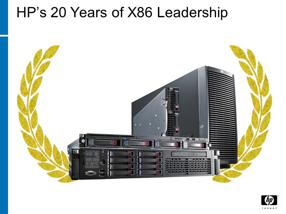 Nehalem Processor (Xeon 5500) Vyšší výkon, efektivnější spotřeba energie, lepší přizpůsobivost QuickPath Architecture Navýšení výkonu, průchodnosti a spolehlivosti Integrated Memory Controller Každý procesor má svůůj vlastní ředič paměti Turbo Mode Zvýšení taktovacího kmitočtu ve špičkách Dynamic Power Management Dynamické ovládání spotřeby Hyper-Threading Technology Zvýšení výkonu a energetické náročnosti Core 8M Shared Cache Core Memory Controller Link Controller 2x Intel QuickPath interconnect 3x DDR3 channels