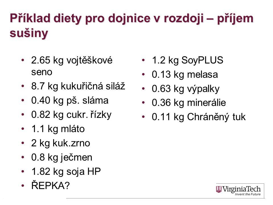 Příklad diety pro dojnice v rozdoji – příjem sušiny 2.65 kg vojtěškové seno 8.7 kg kukuřičná siláž 0.40 kg pš.