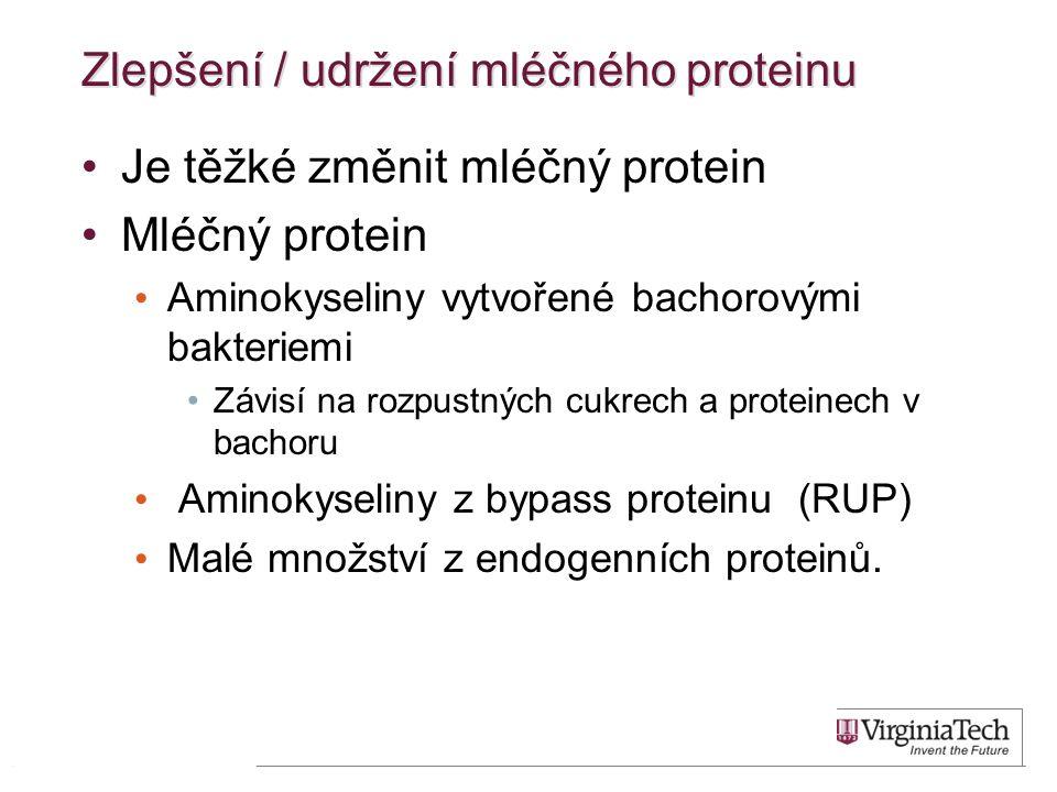 Zlepšení / udržení mléčného proteinu Je těžké změnit mléčný protein Mléčný protein Aminokyseliny vytvořené bachorovými bakteriemi Závisí na rozpustných cukrech a proteinech v bachoru Aminokyseliny z bypass proteinu (RUP) Malé množství z endogenních proteinů.