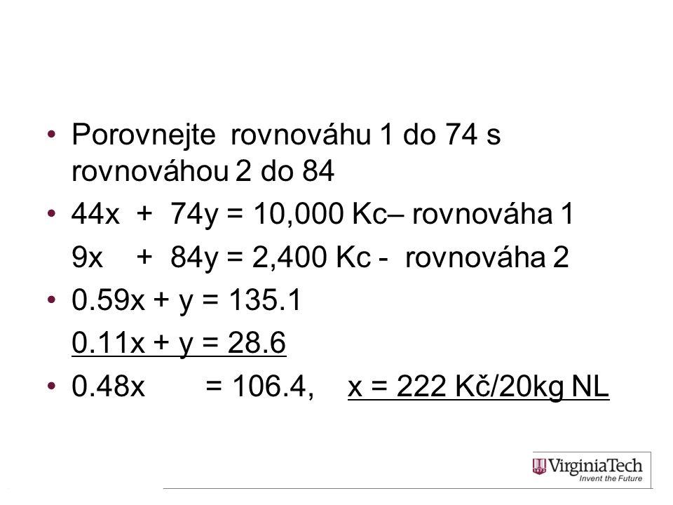 Porovnejte rovnováhu 1 do 74 s rovnováhou 2 do 84 44x + 74y = 10,000 Kc– rovnováha 1 9x + 84y = 2,400 Kc - rovnováha 2 0.59x + y = 135.1 0.11x + y = 28.6 0.48x = 106.4, x = 222 Kč/20kg NL 51