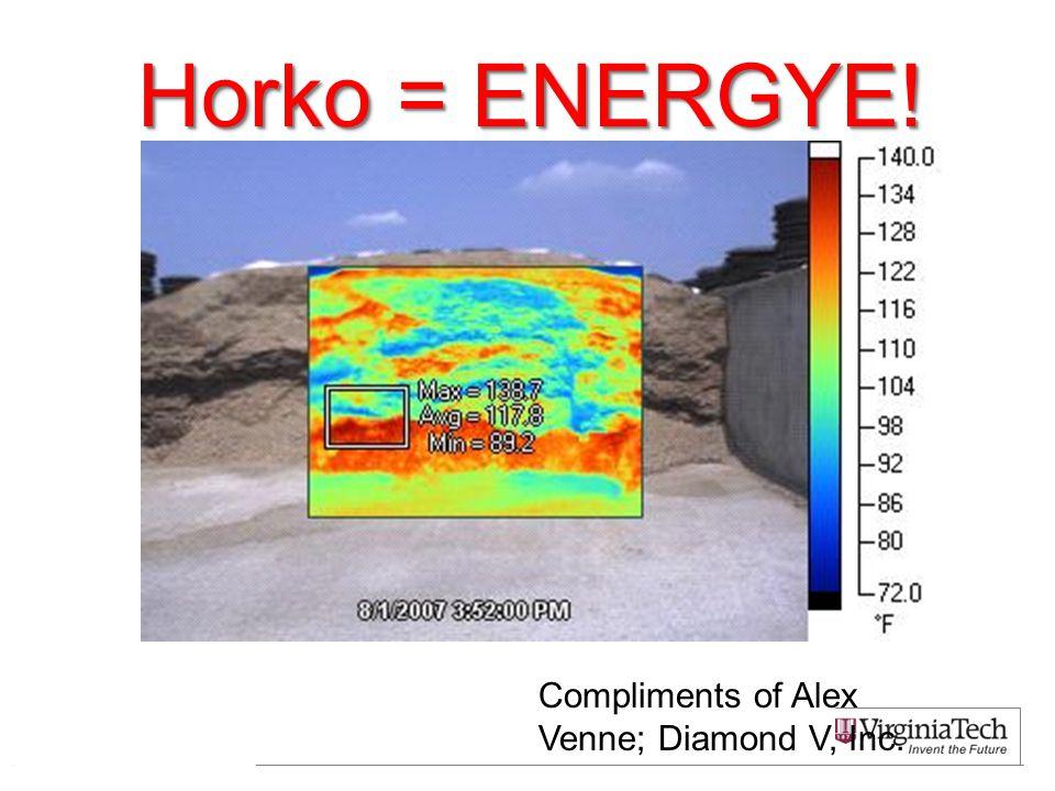 Horko = ENERGYE! Compliments of Alex Venne; Diamond V, Inc.