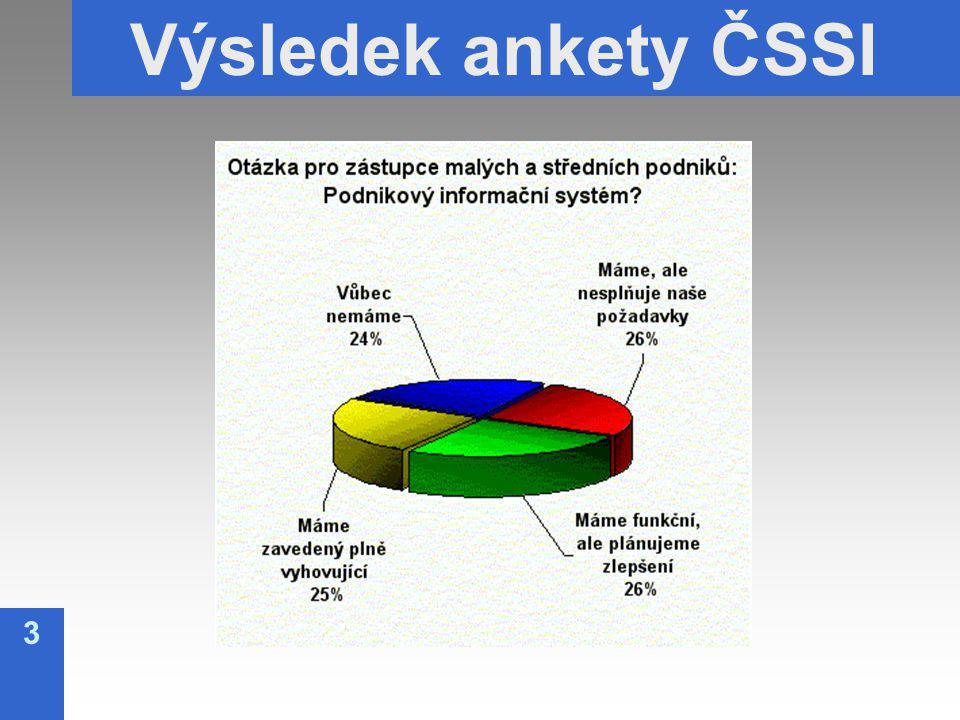 3 Výsledek ankety ČSSI
