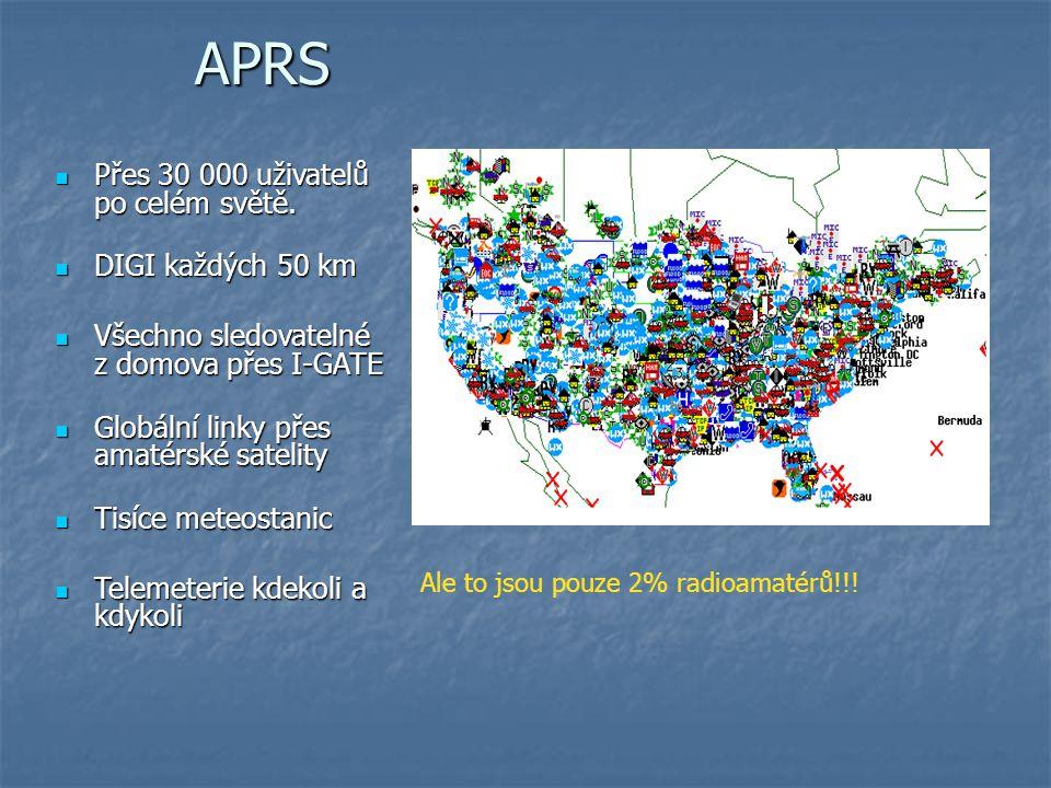 APRS Přes 30 000 uživatelů po celém světě. Přes 30 000 uživatelů po celém světě. DIGI každých 50 km DIGI každých 50 km Všechno sledovatelné z domova p