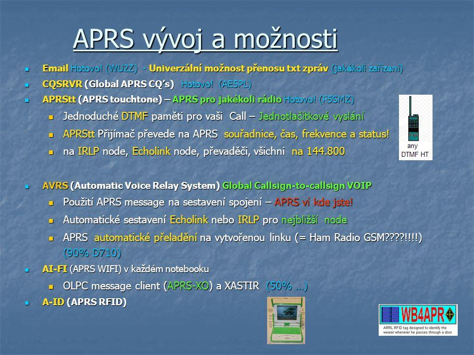 APRS vývoj a možnosti Email Hotovo! (WU2Z) - Univerzální možnost přenosu txt zpráv (jakékoli zařízení) Email Hotovo! (WU2Z) - Univerzální možnost přen
