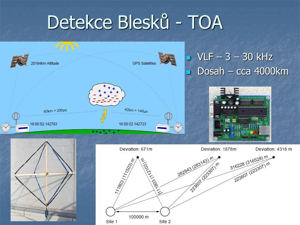 Detekce Blesků - TOA VLF – 3 – 30 kHz VLF – 3 – 30 kHz Dosah – cca 4000km Dosah – cca 4000km