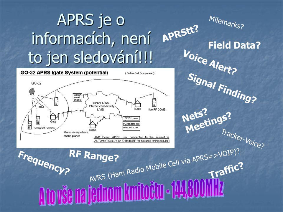 APRS je o informacích, není to jen sledování!!! Voice Alert? AVRS (Ham Radio Mobile Cell via APRS=>VOIP)? Signal Finding? Nets? Meetings? APRStt? Freq