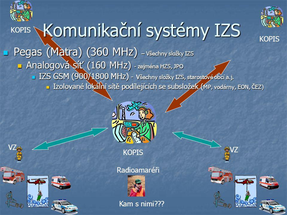 Komunikační systémy IZS Pegas (Matra) (360 MHz) – Všechny složky IZS Pegas (Matra) (360 MHz) – Všechny složky IZS Analogová síť (160 MHz) - zejména HZ