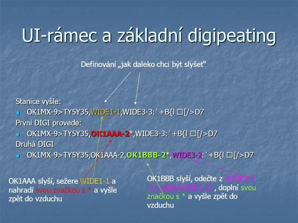 UI-rámec a základní digipeating Stanice vyšle: OK1MX-9>TY5Y35,WIDE1-1,WIDE3-3:`+B{l [/>D7 OK1MX-9>TY5Y35,WIDE1-1,WIDE3-3:`+B{l [/>D7 První DIGI proved