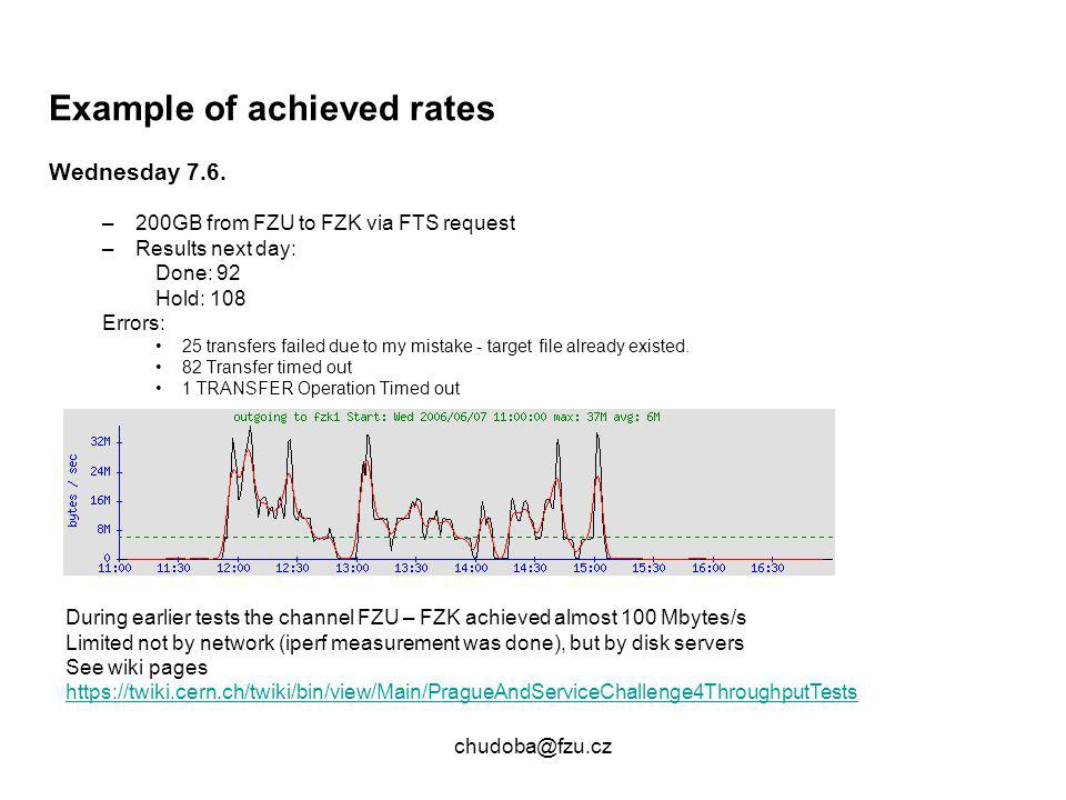 chudoba@fzu.cz Example of achieved rates Wednesday 7.6.