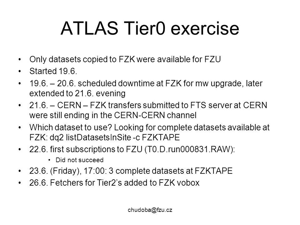 chudoba@fzu.cz ATLAS Tier0 exercise Only datasets copied to FZK were available for FZU Started 19.6.