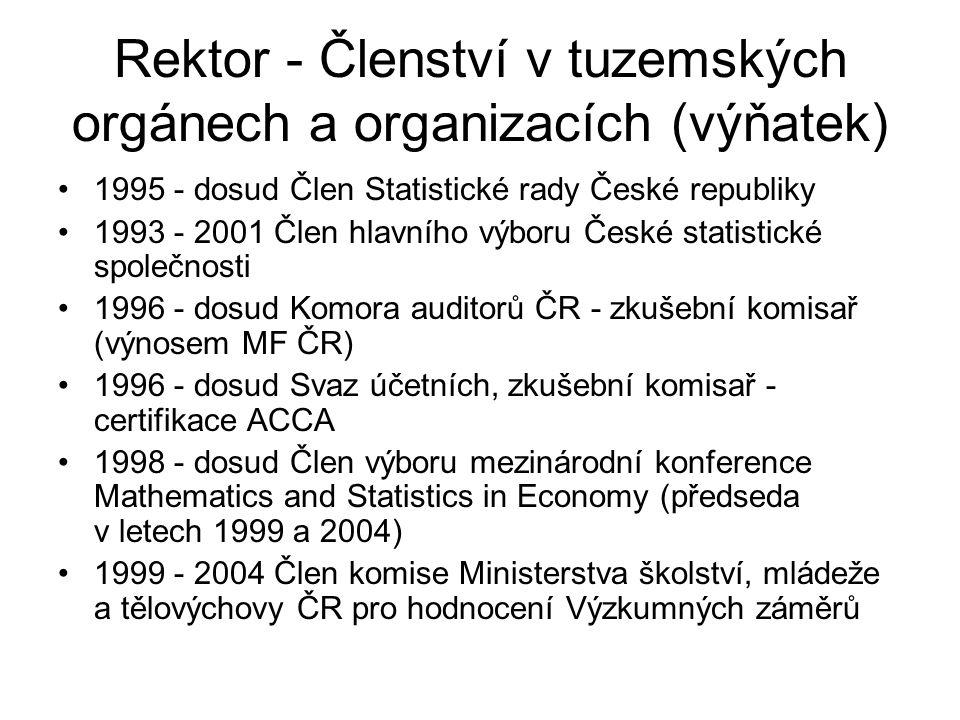 Rektor - Členství v tuzemských orgánech a organizacích (výňatek) 1995 - dosud Člen Statistické rady České republiky 1993 - 2001 Člen hlavního výboru Č