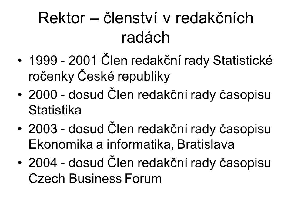 Rektor – členství v redakčních radách 1999 - 2001 Člen redakční rady Statistické ročenky České republiky 2000 - dosud Člen redakční rady časopisu Stat