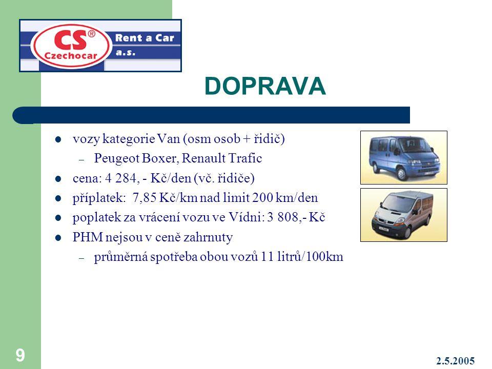 2.5.2005 9 DOPRAVA vozy kategorie Van (osm osob + řidič) – Peugeot Boxer, Renault Trafic cena: 4 284, - Kč/den (vč.
