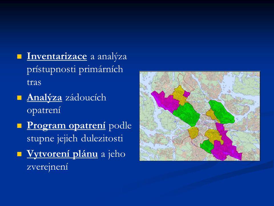 Inventarizace a analýza prístupnosti primárních tras Analýza zádoucích opatrení Program opatrení podle stupne jejich dulezitosti Vytvorení plánu a jeh