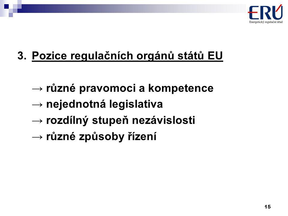 15 3.Pozice regulačních orgánů států EU →různé pravomoci a kompetence →nejednotná legislativa →rozdílný stupeň nezávislosti →různé způsoby řízení