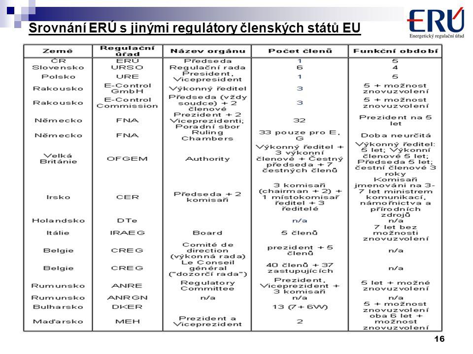 16 Srovnání ERÚ s jinými regulátory členských států EU