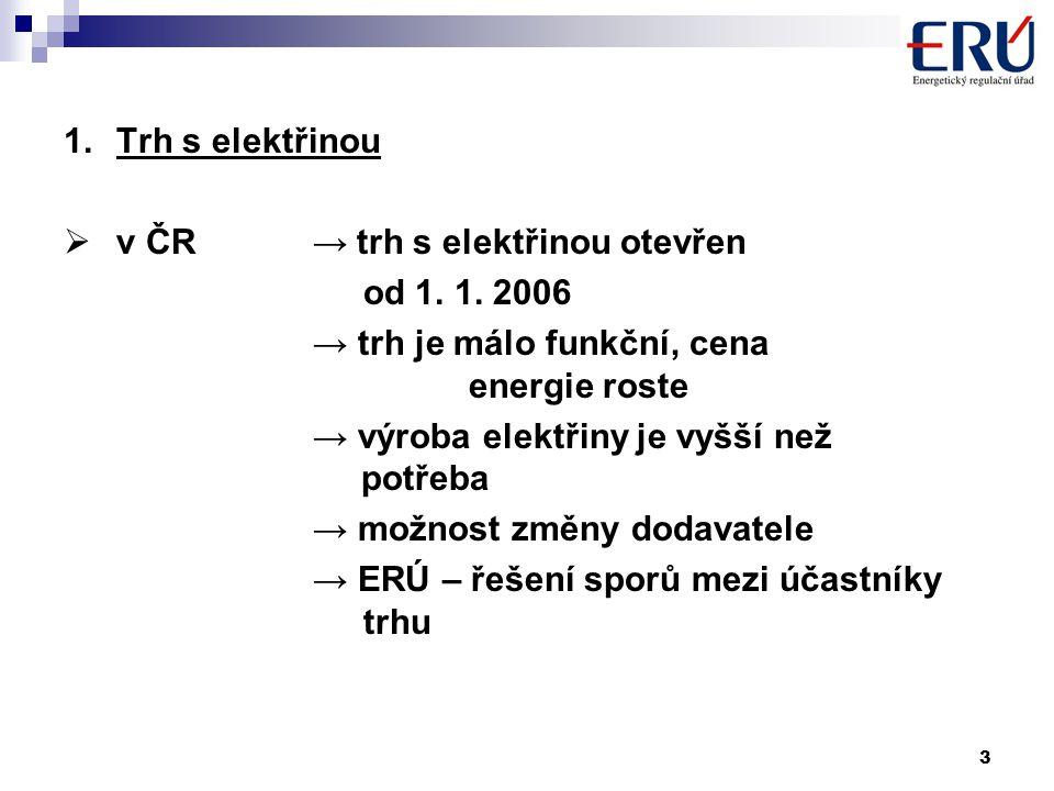 3 1.Trh s elektřinou  v ČR → trh s elektřinou otevřen od 1.