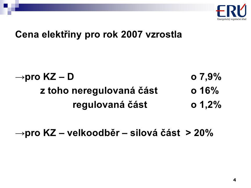4 Cena elektřiny pro rok 2007 vzrostla →pro KZ – Do 7,9% z toho neregulovaná částo 16% regulovaná částo 1,2% →pro KZ – velkoodběr – silová část > 20%